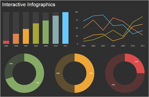 The Best Free Data Visualization Tools for Developers - XPathMedia