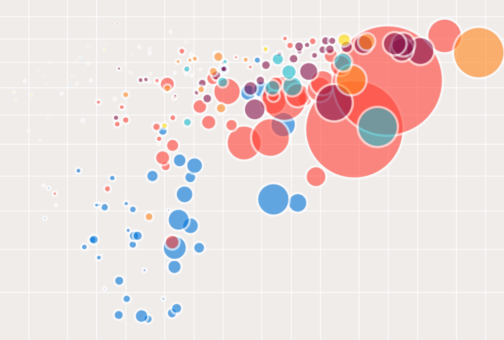 The Best Free Data Visualization Tools for Developers